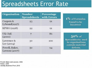 finance-errors