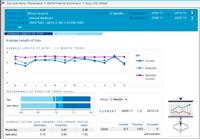 ppa3-performance_summary