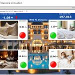 Hotel Dashboard